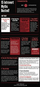 15 Introvert Myths Infographic