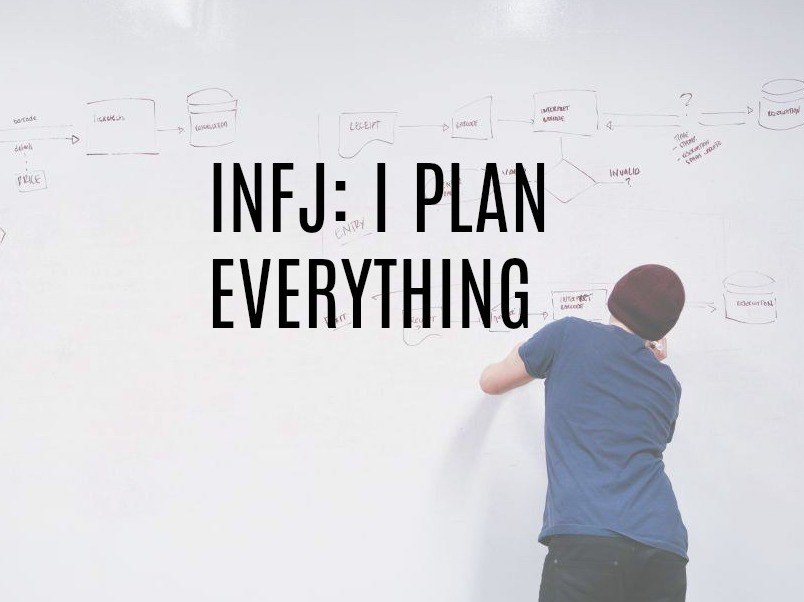INFJ Personality: I Plan Everything